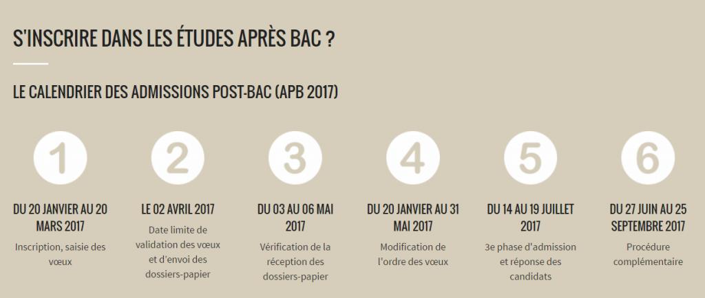 visuel-admissions-post-bac-assocation-saint-brieuc-prepas